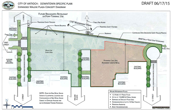 Downtown Specific Plan Waldie Plaza Attachment D Antioch Council to hear public comments, discuss, vote on downtown plan update, at Tuesday meeting